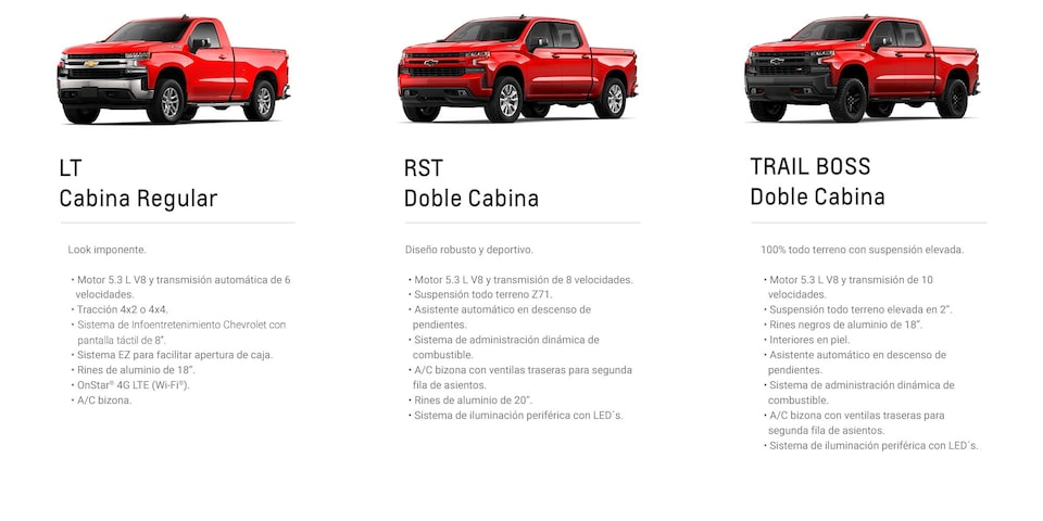 Chevrolet Cheyenne, camioneta doble cabina versión, LT, RST, Trial Boss y High Country